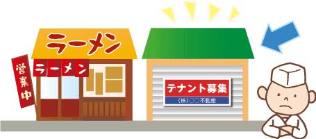 ネット販売の店舗オープンは、ラーメン屋さんの隣りにラーメン店を出すようなもの